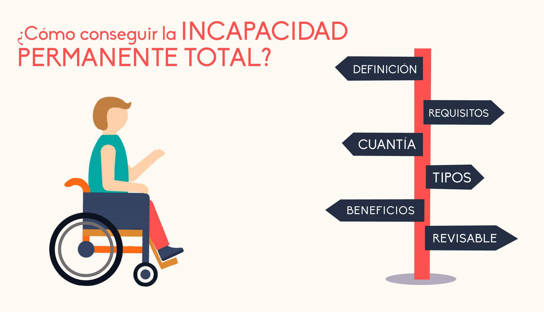 C mo conseguir la incapacidad permanente total for Cuanto cuesta contratar a un trabajador por horas